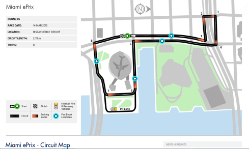 Miami  ePrix Layout (c)FIA