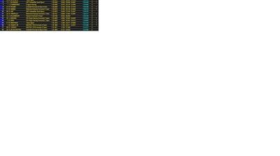 Buemi(c)Formula E Sebastien Buemi (e.dams) ist und bleibt das Maß aller Dinge. Das Qualifying beim zweiten Lauf in Putrajaya gewann erwartungsgemäß der Meisterschaftsführende, der schon in Peking der Schnellste im Qualyfing war. Mit einer Rundenzeit vo 1:20,1 Minuten blieb der Schweizer eine halbe Sekunde vor Stephane Sarrazin (Venturi), Platz Drei ging an Loic Duval (Dragon). Damit gingen drei weitere Meisterschaftspunkte an Buemi, der jetzt bereits 33 Punkte auf sein Konto aufweist. Sehr stark zeigte sich Antonio Felix da Costa im Aguri-Boliden auf Platz Vier, der knapp vor Buemis Teamkollegen Nicolas Prost blieb. Für das deutsche Abt-Team verlief das Qualy nicht nach Wunsch. Lucas di Grassi wurde Sechster, Teamkollege Daniel Abt fuhrdie zehntschnellste Zeit. Hinter Abt plazierte sich der Deutsche Nick Heidfeld auf Platz Elf. Dennoch ist auf den Startplätze Drei, Fünf und Sechs einiges nach vorn möglich, da möglicherweise die heißen Temperaturen vor Ort (32 Grad, 90 Prozent Luftfeuchtigkeit) das Zünglein an der Waage sein könnten. Für das DS Virgin-Team lief es gar nicht. Jean Eric Vergne wurde nur 14., eine Platz dahinter folgte Teamkollege Sam Bird. Schneller als die beiden Virgin-Piloten war Ex-Formel-1-Weltmeister Jacques Villeneuve als 12. Erneut eine sehr starke Vorstellung gab Andretti-Pilot Robert Frijns ab, der die achtschnellste Zeit in den Asphalt von Putrajaya brannte. Frustriert verlief das Qualy auch für Titelverteidiger Nelson Piquet Jr (NextEV), der nur auf Platz 16 von 18 Startern kam. Da wird es für den Brasilianer im Kampf um die Top Ten nicht viel zu erben geben. Eurosport überträgt ab 07:00 Uhr live. Hier das Qualifying-Ergebnis von Putrajaya: