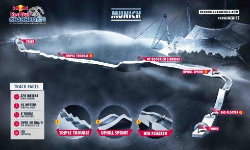 Red Bull Crashed Ice 2015/2016 Germany - Munich (c)RedBull