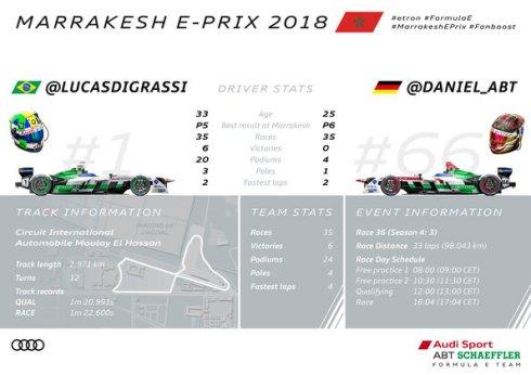 Audi Race Facts Marrakesh E-Prix 2018 (c)Audi