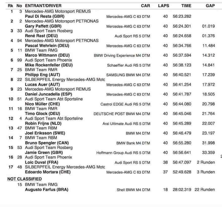 Ergebnis Brands Hatch R2 (c)DTM
