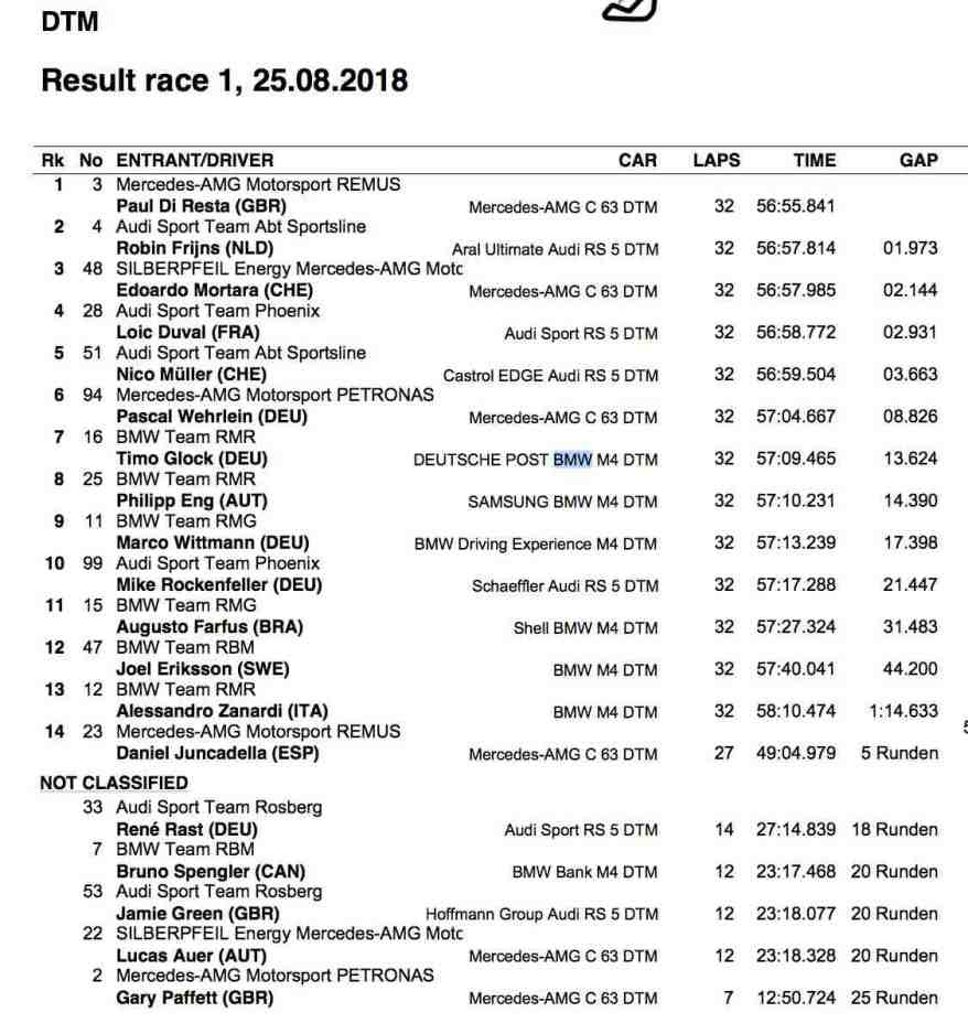 Ergebnis Race 1 Misano (c)DTM