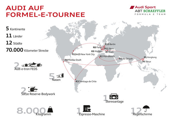 Audi auf Formel-E-Tournee (c)Audi