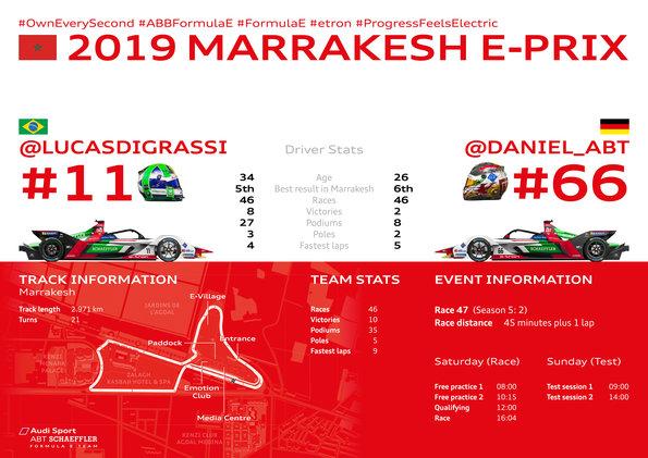 Race Facts Marrakesh E-Prix 2019,Formula E, Marrakesh E-Prix 2019 (c)Audi