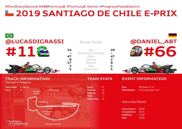 Race Facts Santiago E-Prix 2019,Formula E, Santiago E-Prix 2019 (c)Audi