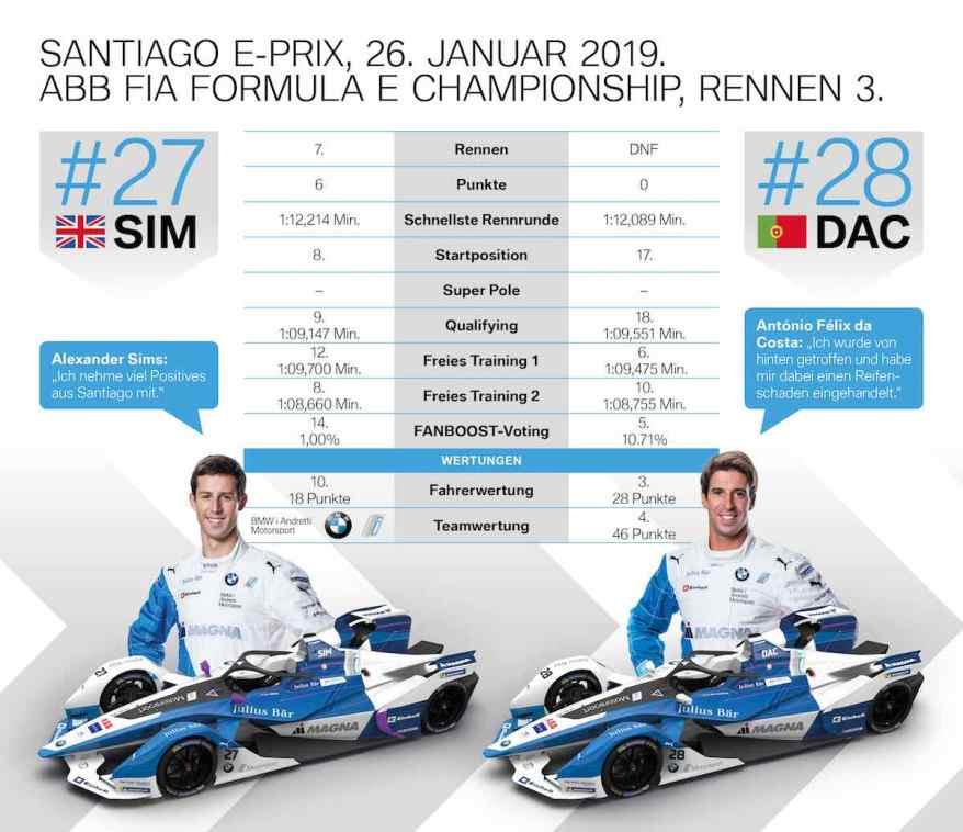bmw infographik (c)BMW