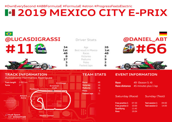 Race Facts,Formula E, Mexico City E-Prix 2019 (c)Audi
