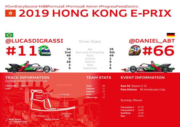 Formula E, Hong Kong E-Prix 2019, Race facts (c)Audi