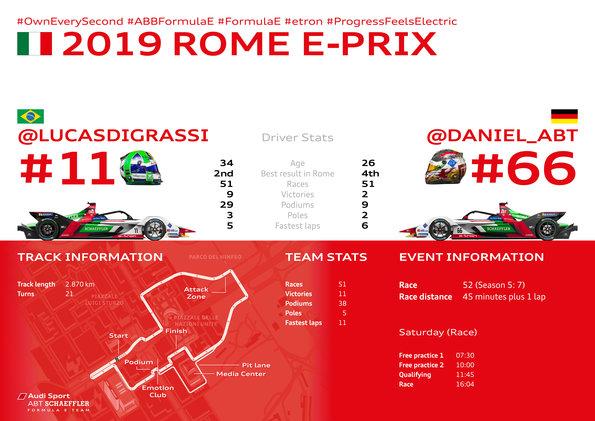 Race Facts Rom,Formula E, Rome E-Prix 2019 (c)Audi