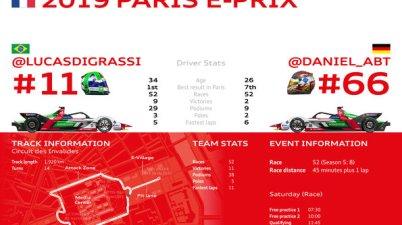 Race Facts,Formula E, Paris E-Prix 2019 (c)Audi