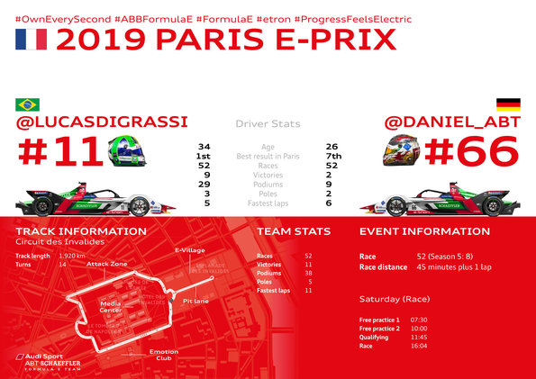 Race Facts,Formula E, Paris E-Prix 2019 (c)Audi
