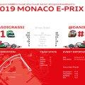 Formula E, Monaco E-Prix 2019(c)Audi