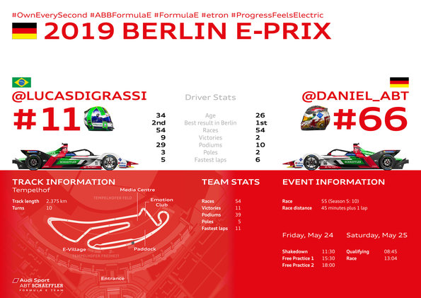 Race Facts,Formula E, Berlin E-Prix 2019 ©Audi