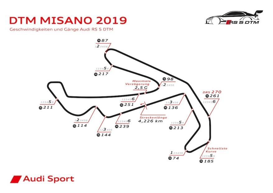 DTM Misano 2019, Geschwindigkeiten und Gänge Audi RS 5 DTM ©Audi