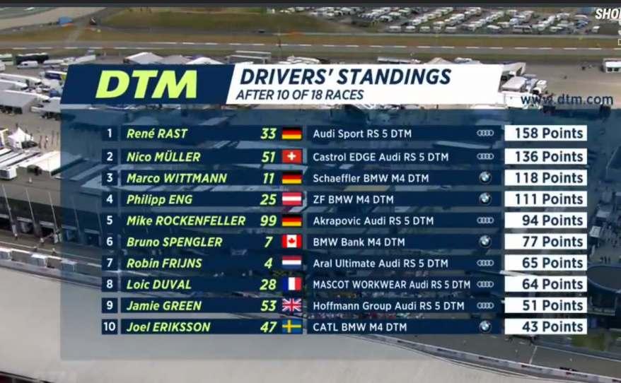 Gesamtstand DTM nach 10 Rennen ©DTM