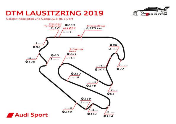 DTM 2019 am Lausitzring ©Audi