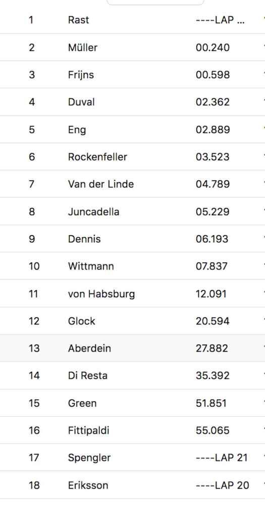 Ergebnis Race 2 Brands Hatch ©wige, DTM
