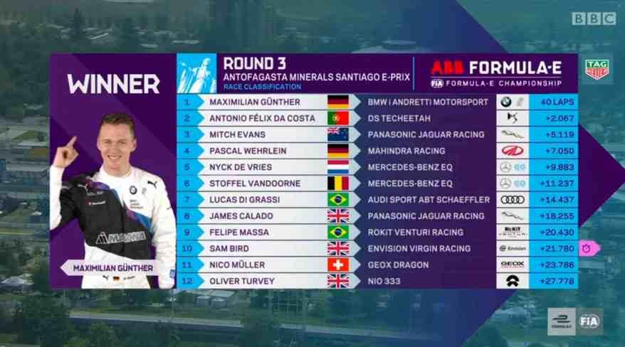 Ergebnis Santiago E-Prix 2020 @FiaFormulaE , BBC