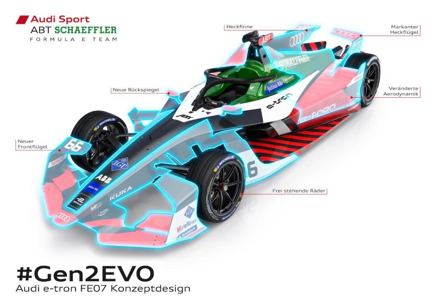Audi e-tron FE07 Konzeptdesign,Formel E Gen2 EVO ©Audi