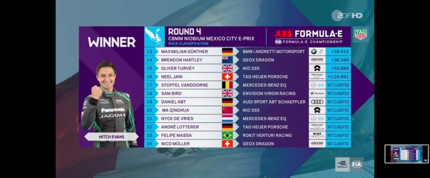 Resultat Mexico 2020 Teil 2 ©ZDF FormulaE