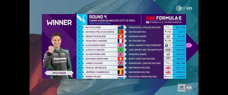 Resultat Mexico 2020 Teil 1 ©ZDF FormulaE