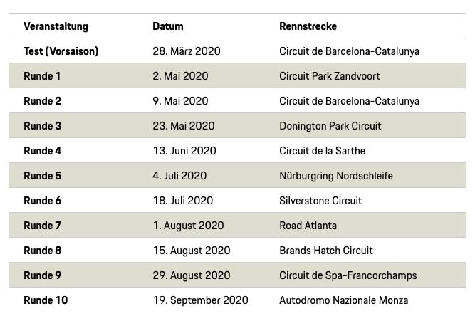 Porsche eSport Zeitplan ©Porsche