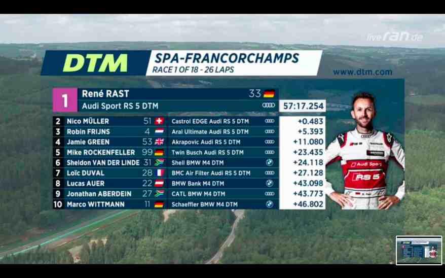 Ergebnis Race 2 Spa ©DTM,SAT1