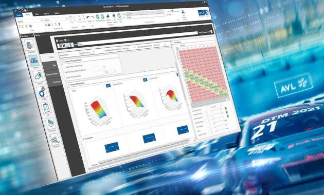 AVL Software ©DTM