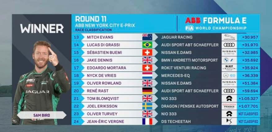 NYC Ergebnis Rennen 2 @ransport,Formel E