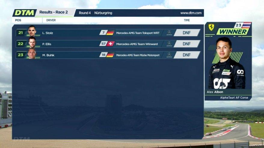 Ergebnis Nürburgring Race 2 @DTM, ransport