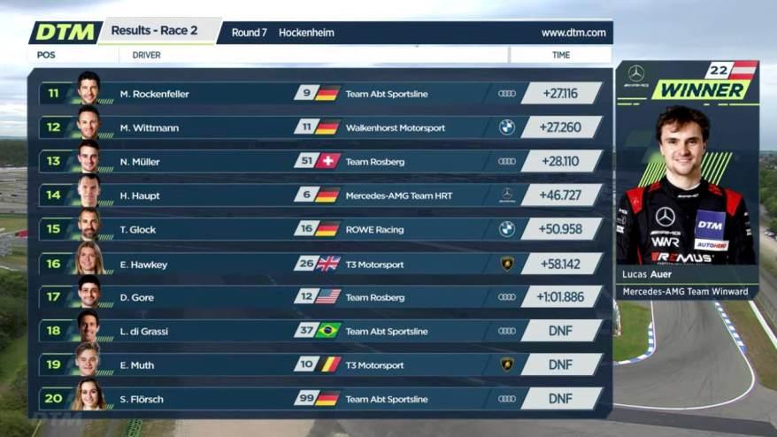 Race 2 Hockenheim 1 ©DTM