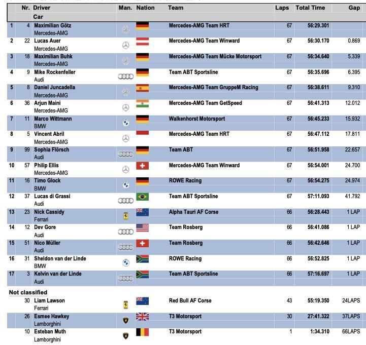 Race 2 Norisring @DTM