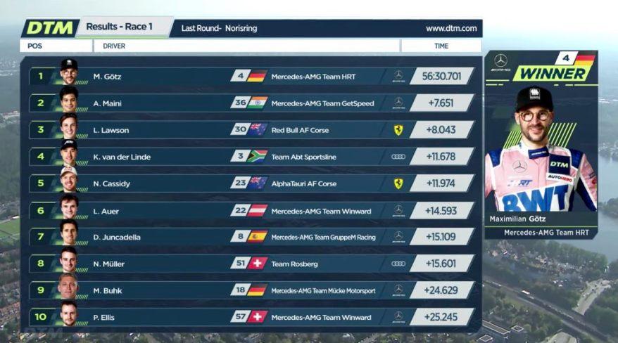 Rennen 1 Norisring ©DTM